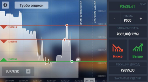 программа для IQ option