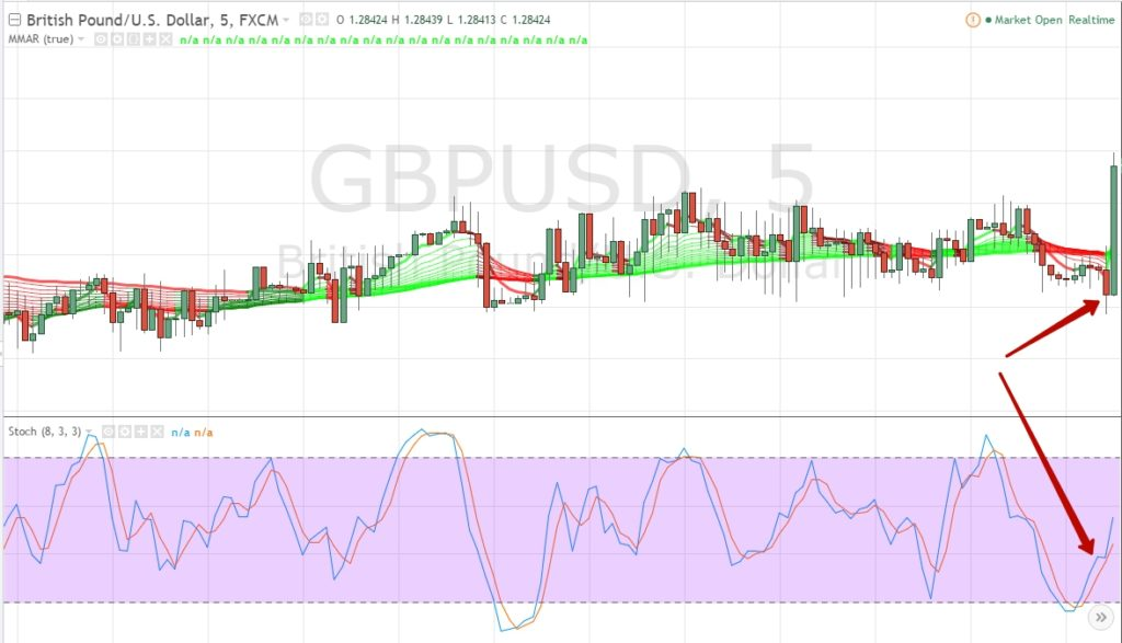 grafik_gbp_usd
